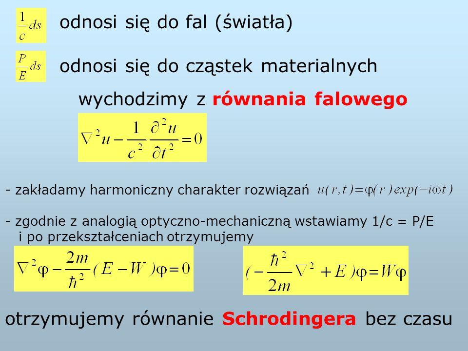 odnosi się do fal (światła) odnosi się do cząstek materialnych wychodzimy z równania falowego - zakładamy harmoniczny charakter rozwiązań - zgodnie z analogią optyczno-mechaniczną wstawiamy 1/c = P/E i po przekształceniach otrzymujemy otrzymujemy równanie Schrodingera bez czasu