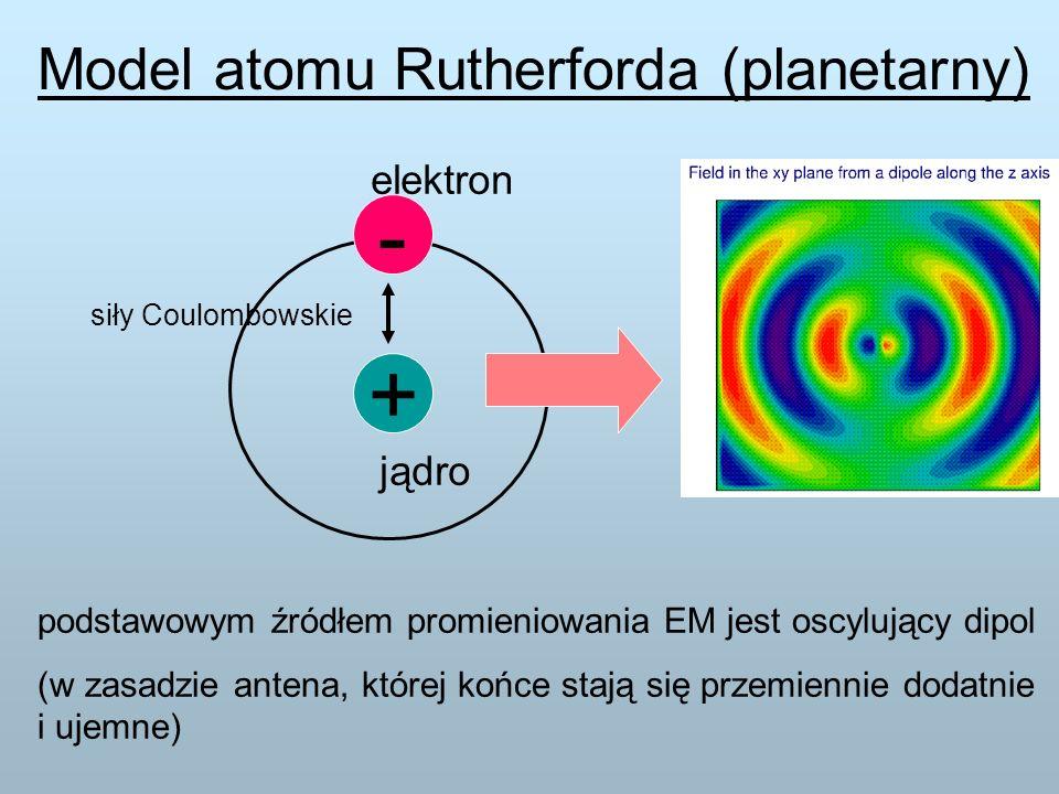 Model atomu Rutherforda (planetarny) + - jądro elektron siły Coulombowskie podstawowym źródłem promieniowania EM jest oscylujący dipol (w zasadzie antena, której końce stają się przemiennie dodatnie i ujemne)