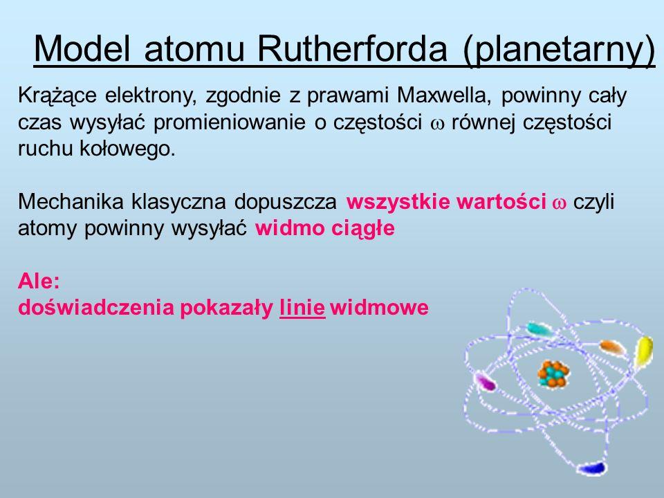 Model atomu Rutherforda (planetarny) Krążące elektrony, zgodnie z prawami Maxwella, powinny cały czas wysyłać promieniowanie o częstości równej częstości ruchu kołowego.