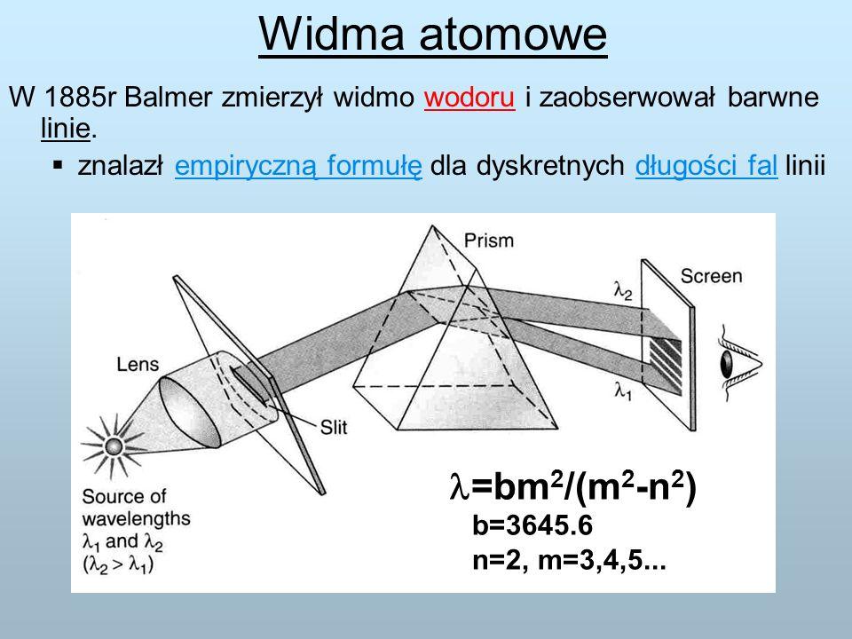 Widma atomowe W 1885r Balmer zmierzył widmo wodoru i zaobserwował barwne linie.