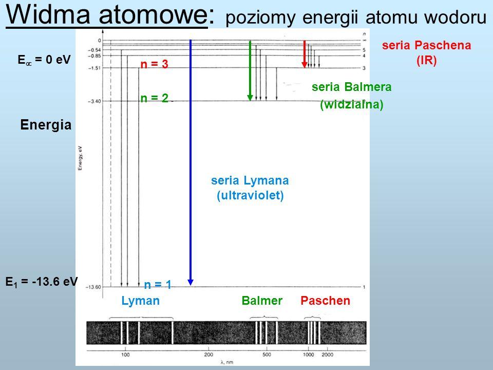 Cząstki światła Einstein Ciało czarne Światło E=h Planck Kwant lub pakiet falowy został nazwany fotonem (= cząstką).