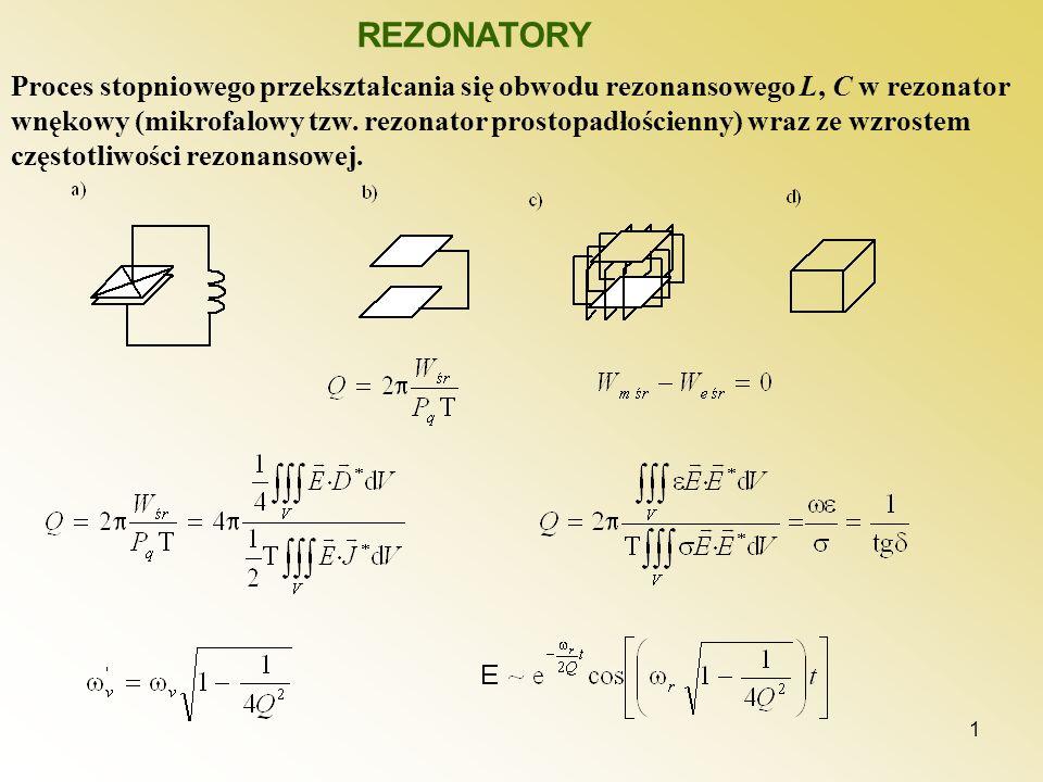 2 REZONATOR WSPÓŁOSIOWY Ograniczymy się do takich rezonatorów, które zostały utworzone z odcinków prowadnicy falowej (np.