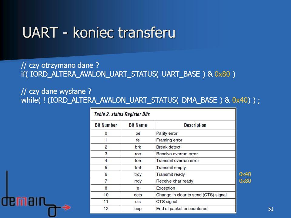 51 UART - koniec transferu // czy otrzymano dane ? if( IORD_ALTERA_AVALON_UART_STATUS( UART_BASE ) & 0x80 ) // czy dane wysłane ? while( ! (IORD_ALTER