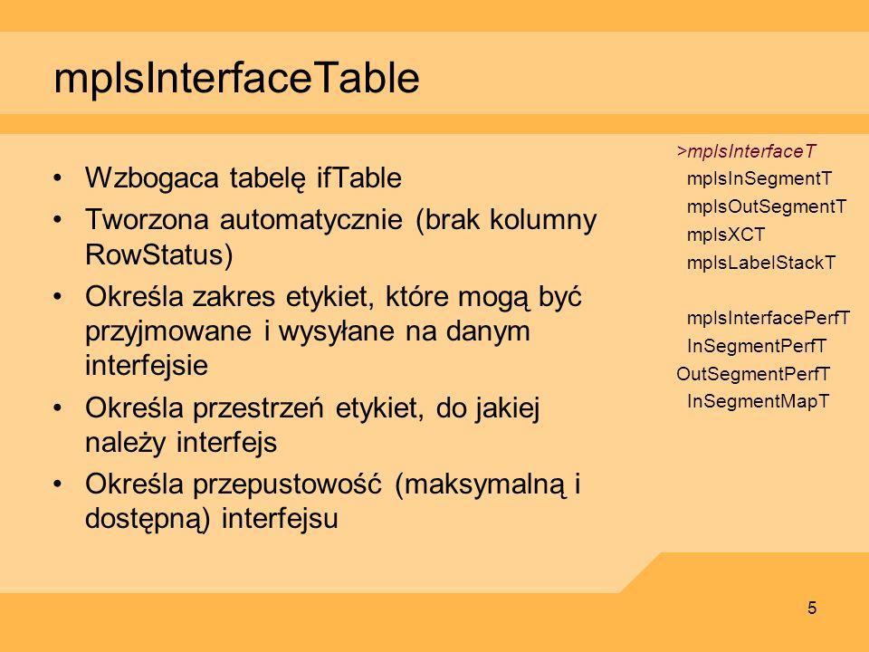 5 mplsInterfaceTable Wzbogaca tabelę ifTable Tworzona automatycznie (brak kolumny RowStatus) Określa zakres etykiet, które mogą być przyjmowane i wysy