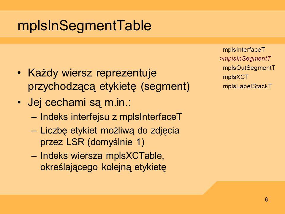 6 mplsInSegmentTable Każdy wiersz reprezentuje przychodzącą etykietę (segment) Jej cechami są m.in.: –Indeks interfejsu z mplsInterfaceT –Liczbę etyki