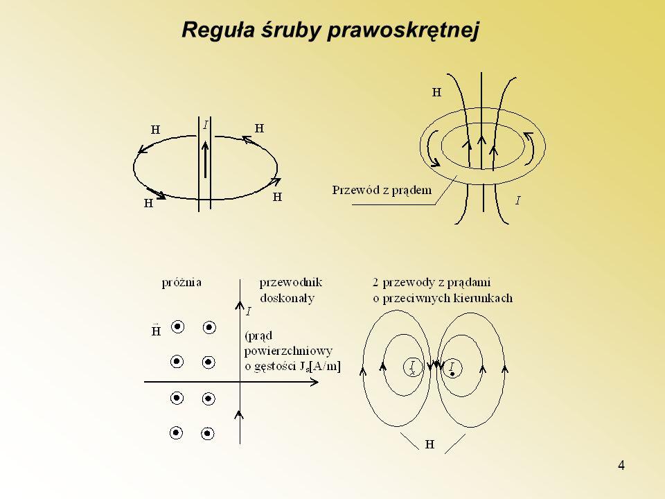 5 Bezźródłowość pola H Z twierdzenia Gaussa : Ponieważ ostatnia równość zachodzi przy dowolnym obszarze V, to musi być spełniona tożsamość: Pole indukcji magnetycznej jest bezźródłowe.