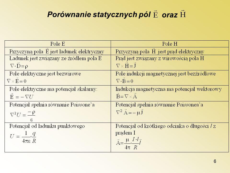 6 Porównanie statycznych pól oraz