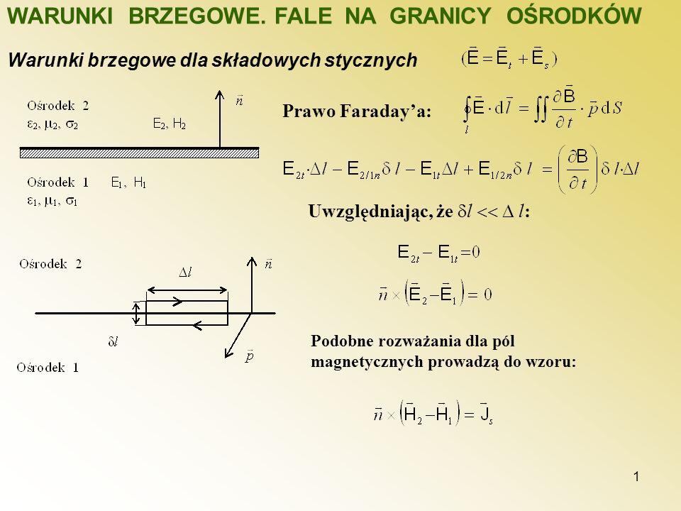 1 WARUNKI BRZEGOWE. FALE NA GRANICY OŚRODKÓW Warunki brzegowe dla składowych stycznych Prawo Faradaya: Uwzględniając, że l l: Podobne rozważania dla p