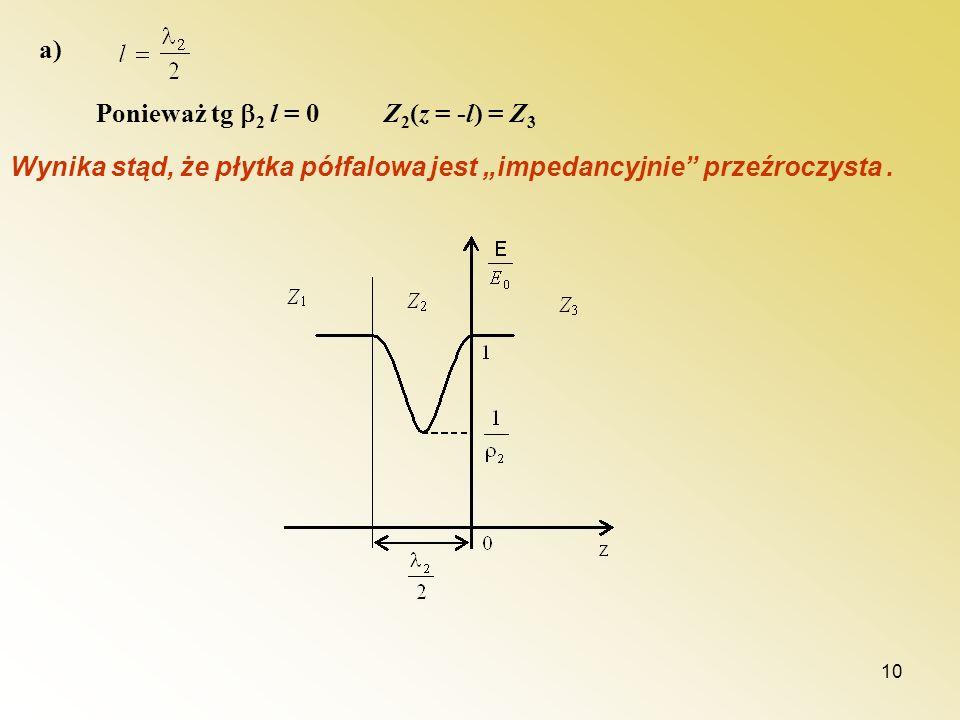 10 a) Ponieważ tg 2 l = 0 Z 2 (z = -l) = Z 3 Wynika stąd, że płytka półfalowa jest impedancyjnie przeźroczysta.