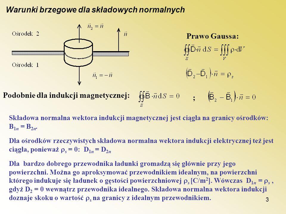 3 Warunki brzegowe dla składowych normalnych Prawo Gaussa: Podobnie dla indukcji magnetycznej: ; Składowa normalna wektora indukcji magnetycznej jest
