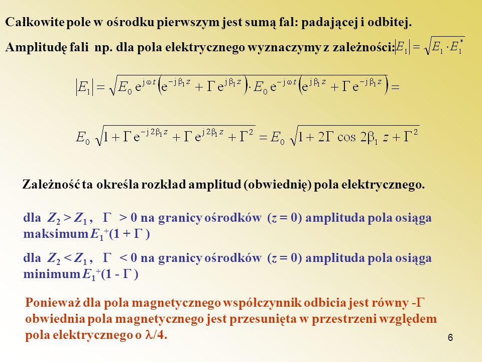 6 Całkowite pole w ośrodku pierwszym jest sumą fal: padającej i odbitej. Amplitudę fali np. dla pola elektrycznego wyznaczymy z zależności: Zależność