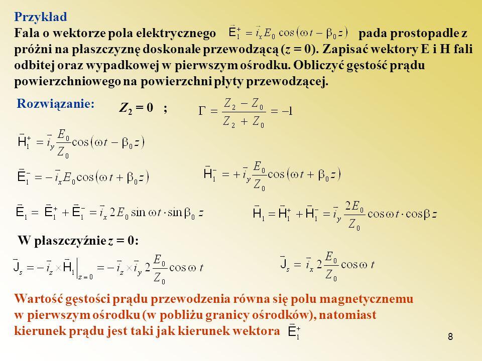 8 Przykład Fala o wektorze pola elektrycznego pada prostopadle z próżni na płaszczyznę doskonale przewodzącą (z = 0). Zapisać wektory E i H fali odbit