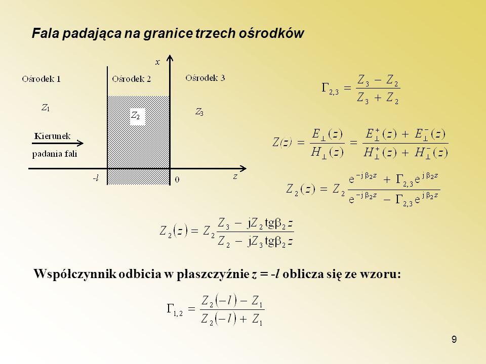 9 Fala padająca na granice trzech ośrodków Współczynnik odbicia w płaszczyźnie z = -l oblicza się ze wzoru: