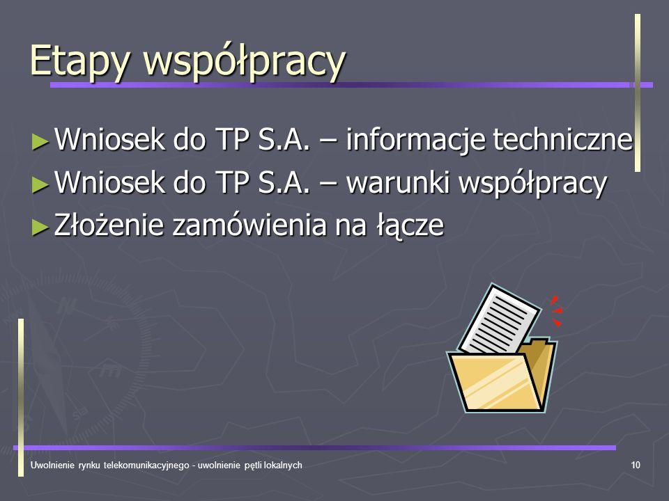Uwolnienie rynku telekomunikacyjnego - uwolnienie pętli lokalnych10 Etapy współpracy Wniosek do TP S.A. – informacje techniczne Wniosek do TP S.A. – i