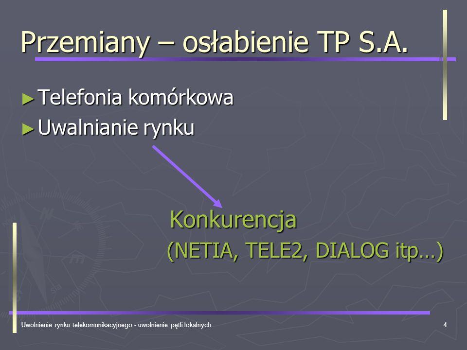 Uwolnienie rynku telekomunikacyjnego - uwolnienie pętli lokalnych4 Przemiany – osłabienie TP S.A. Telefonia komórkowa Telefonia komórkowa Uwalnianie r