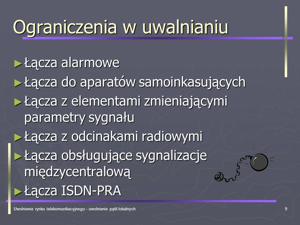 Uwolnienie rynku telekomunikacyjnego - uwolnienie pętli lokalnych9 Ograniczenia w uwalnianiu Łącza alarmowe Łącza alarmowe Łącza do aparatów samoinkas