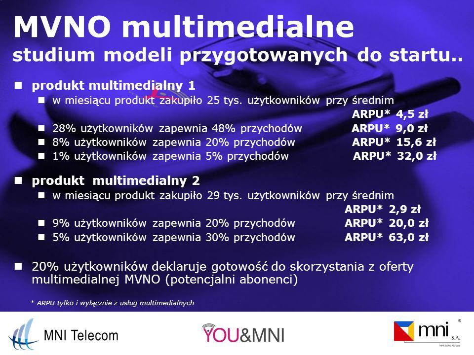 MVNO multimedialne studium modeli przygotowanych do startu..