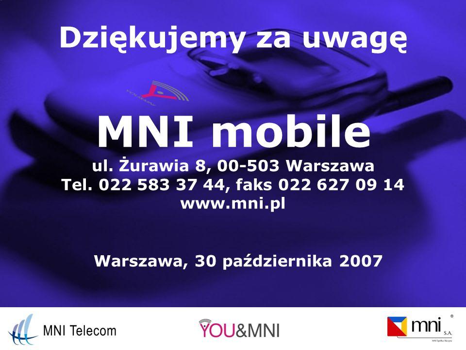 Dziękujemy za uwagę MNI mobile ul. Żurawia 8, 00-503 Warszawa Tel.