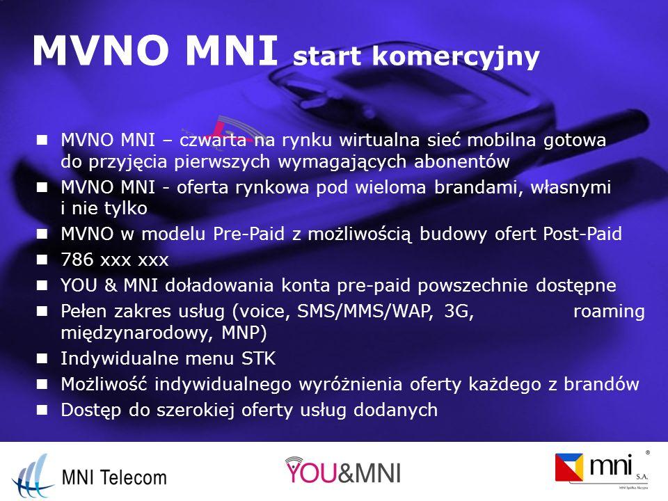 Dziękujemy za uwagę MNI mobile ul.Żurawia 8, 00-503 Warszawa Tel.