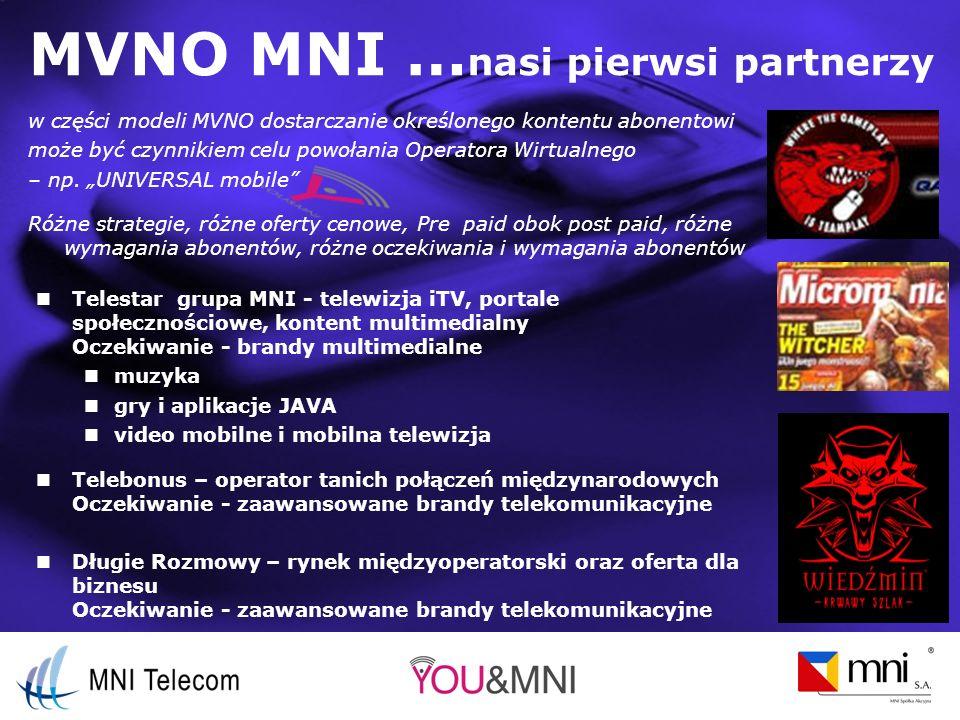 MVNO MNI … nasi pierwsi partnerzy w części modeli MVNO dostarczanie określonego kontentu abonentowi może być czynnikiem celu powołania Operatora Wirtualnego – np.