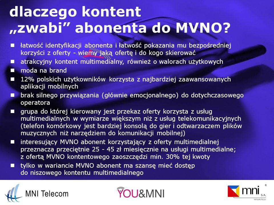 dlaczego kontent zwabi abonenta do MVNO.