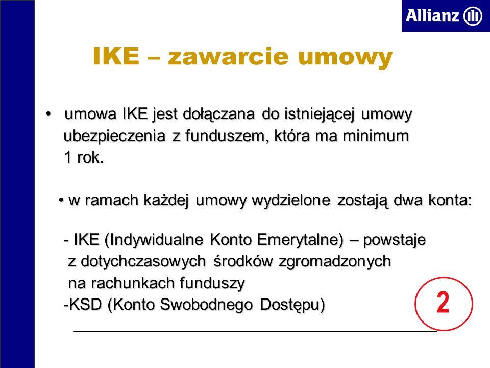 IKE – zawarcie umowy umowa IKE jest dołączana do istniejącej umowy umowa IKE jest dołączana do istniejącej umowy ubezpieczenia z funduszem, która ma minimum ubezpieczenia z funduszem, która ma minimum 1 rok.