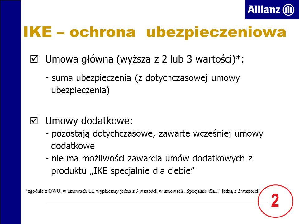 IKE – ochrona ubezpieczeniowa Umowa główna (wyższa z 2 lub 3 wartości)*: - suma ubezpieczenia (z dotychczasowej umowy ubezpieczenia) Umowy dodatkowe: - pozostają dotychczasowe, zawarte wcześniej umowy dodatkowe - nie ma możliwości zawarcia umów dodatkowych z produktu IKE specjalnie dla ciebie 2 *zgodnie z OWU, w umowach UL wypłacamy jedną z 3 wartości, w umowach Specjalnie dla...