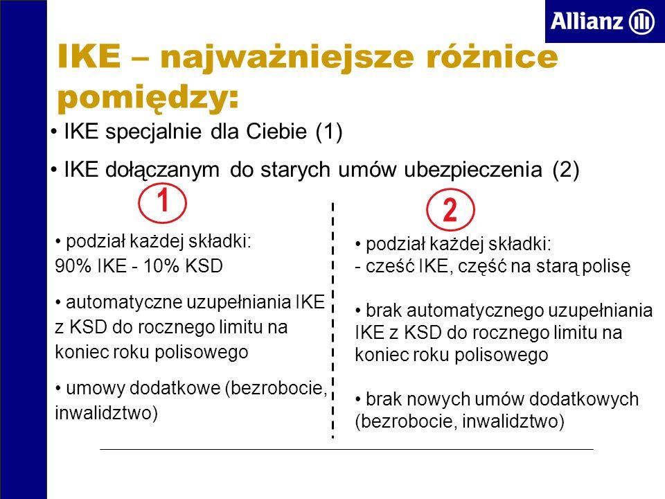 IKE – najważniejsze różnice pomiędzy: IKE specjalnie dla Ciebie (1) IKE dołączanym do starych umów ubezpieczenia (2) podział każdej składki: 90% IKE - 10% KSD automatyczne uzupełniania IKE z KSD do rocznego limitu na koniec roku polisowego umowy dodatkowe (bezrobocie, inwalidztwo) podział każdej składki: - cześć IKE, część na starą polisę brak automatycznego uzupełniania IKE z KSD do rocznego limitu na koniec roku polisowego brak nowych umów dodatkowych (bezrobocie, inwalidztwo) 2 1