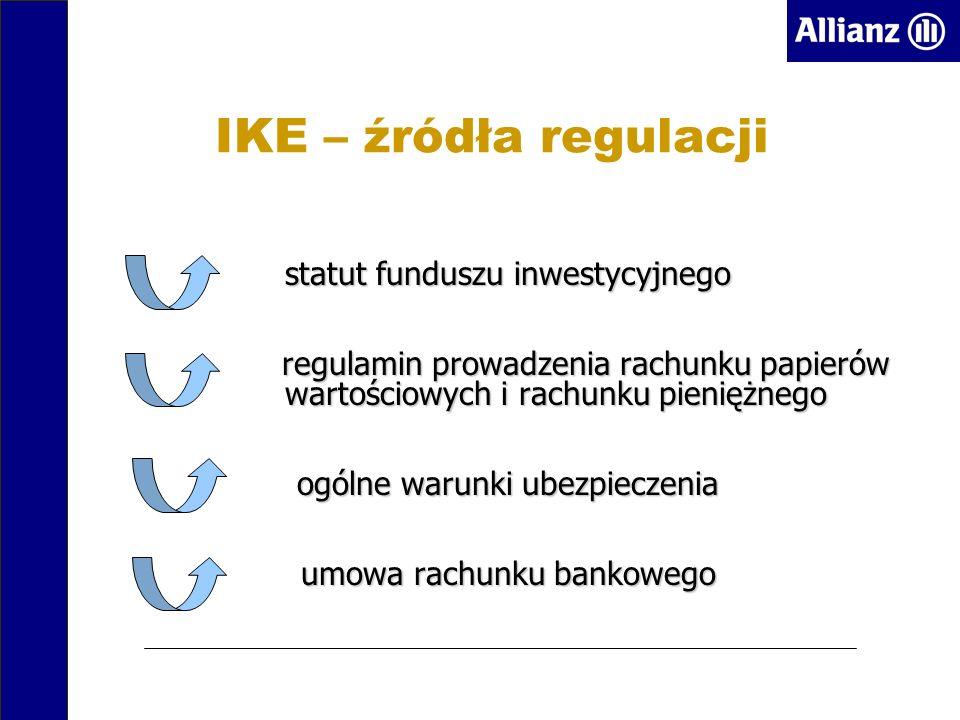 statut funduszu inwestycyjnego regulamin prowadzenia rachunku papierów wartościowych i rachunku pieniężnego regulamin prowadzenia rachunku papierów wartościowych i rachunku pieniężnego ogólne warunki ubezpieczenia umowa rachunku bankowego IKE – źródła regulacji