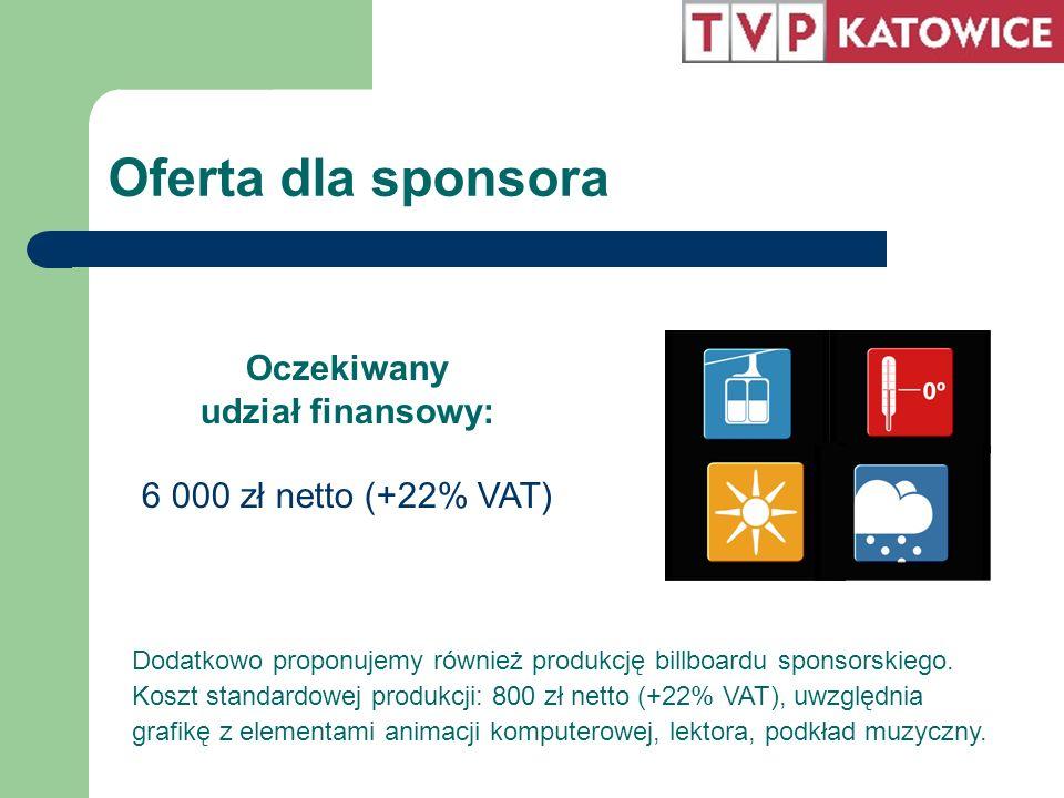 Oferta dla sponsora Oczekiwany udział finansowy: 6 000 zł netto (+22% VAT) Dodatkowo proponujemy również produkcję billboardu sponsorskiego.