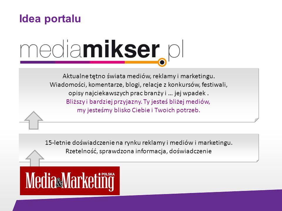 15-letnie doświadczenie na rynku reklamy i mediów i marketingu.