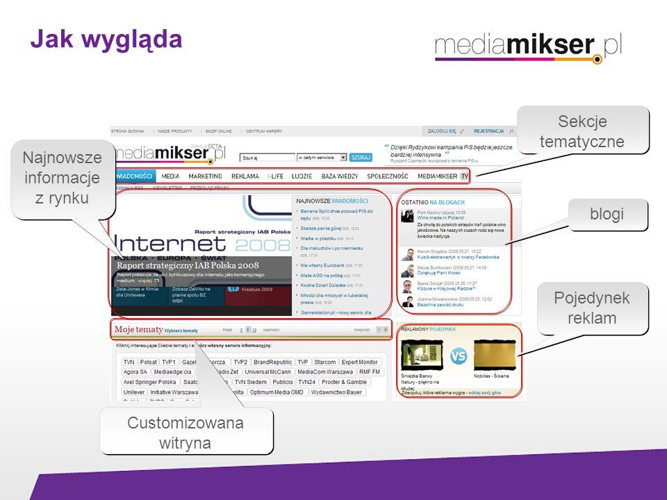 Sekcje tematyczne blogi Pojedynek reklam Najnowsze informacje z rynku Customizowana witryna Jak wygląda