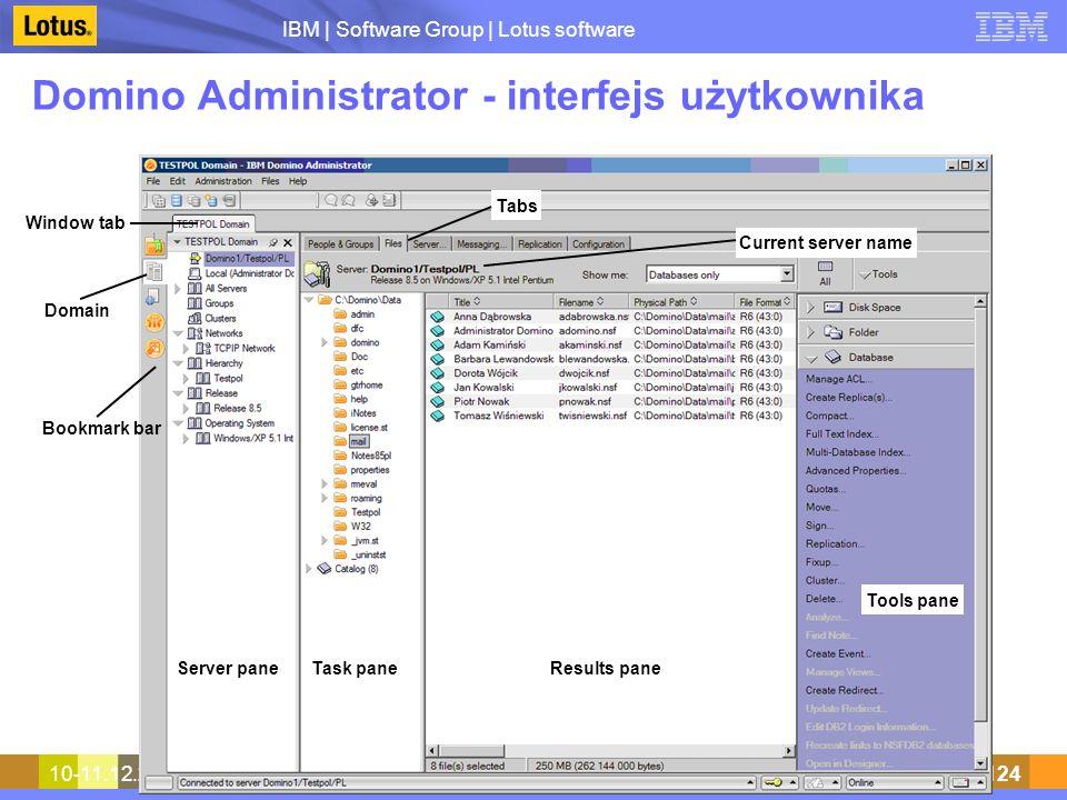 IBM | Software Group | Lotus software 10-11.12.2009Warsztat techniczny Lotus Notes Domino124 Domino Administrator - interfejs użytkownika Domain Bookm
