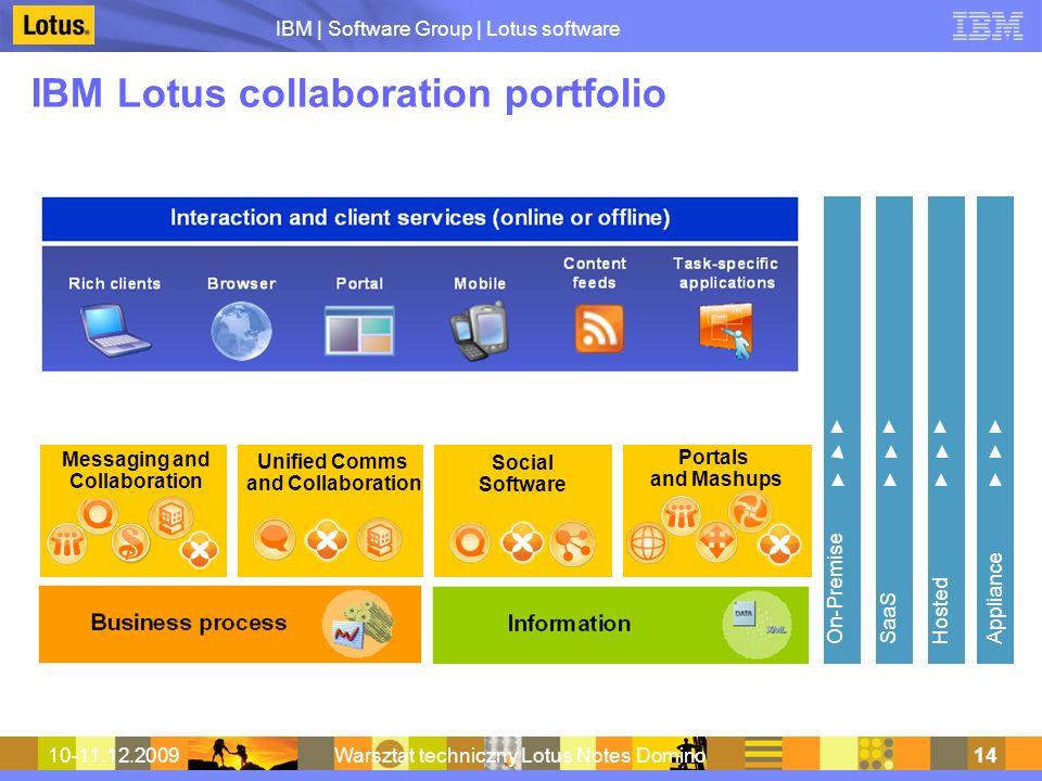 IBM | Software Group | Lotus software 10-11.12.2009Warsztat techniczny Lotus Notes Domino14 IBM Lotus collaboration portfolio HostedOn-PremiseSaaSAppl