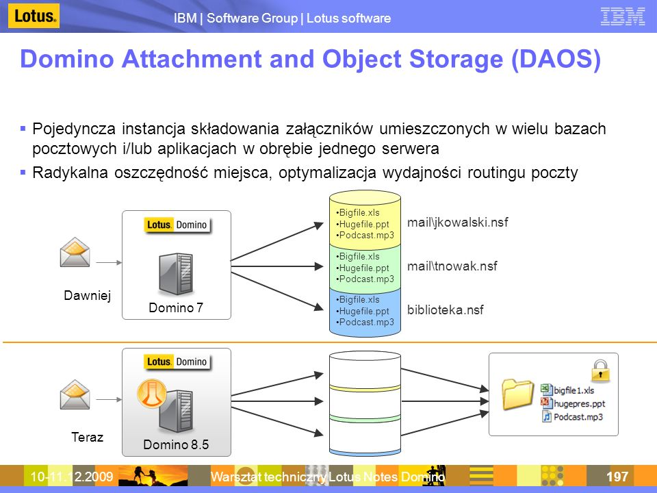 IBM | Software Group | Lotus software 10-11.12.2009Warsztat techniczny Lotus Notes Domino197 Domino Attachment and Object Storage (DAOS) Pojedyncza in