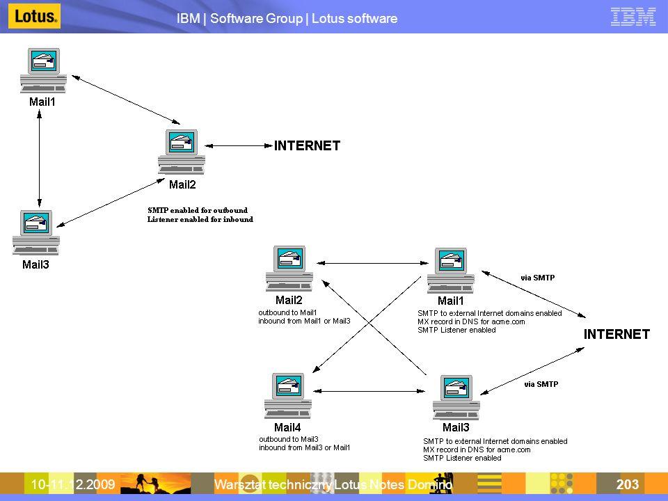 IBM | Software Group | Lotus software 10-11.12.2009Warsztat techniczny Lotus Notes Domino203
