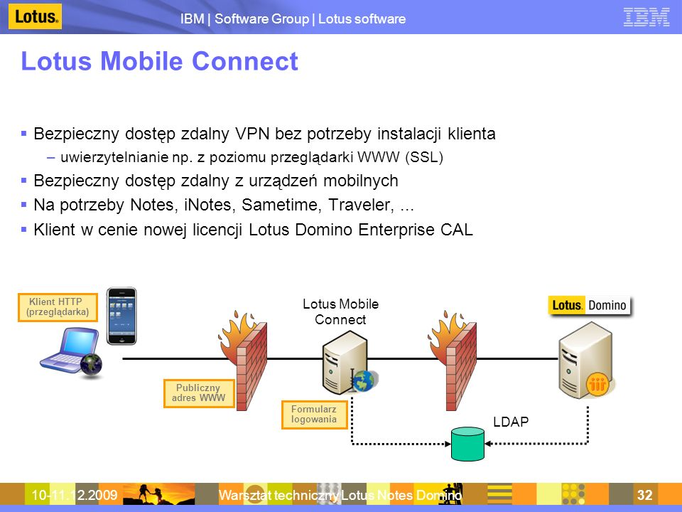 IBM | Software Group | Lotus software 10-11.12.2009Warsztat techniczny Lotus Notes Domino32 Lotus Mobile Connect Bezpieczny dostęp zdalny VPN bez potr