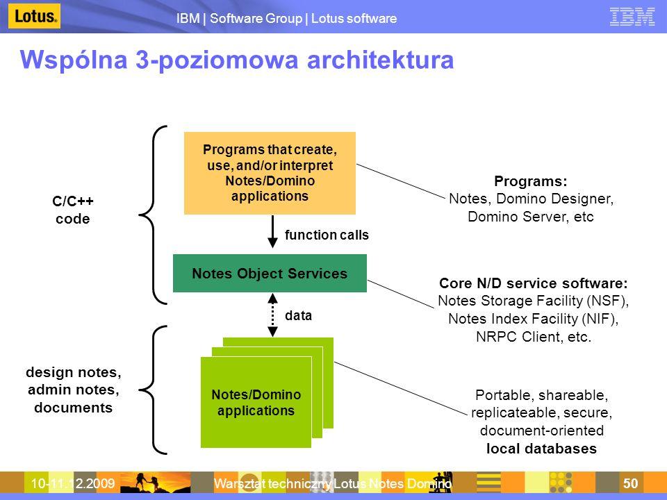 IBM | Software Group | Lotus software 10-11.12.2009Warsztat techniczny Lotus Notes Domino50 Wspólna 3-poziomowa architektura Programs: Notes, Domino D