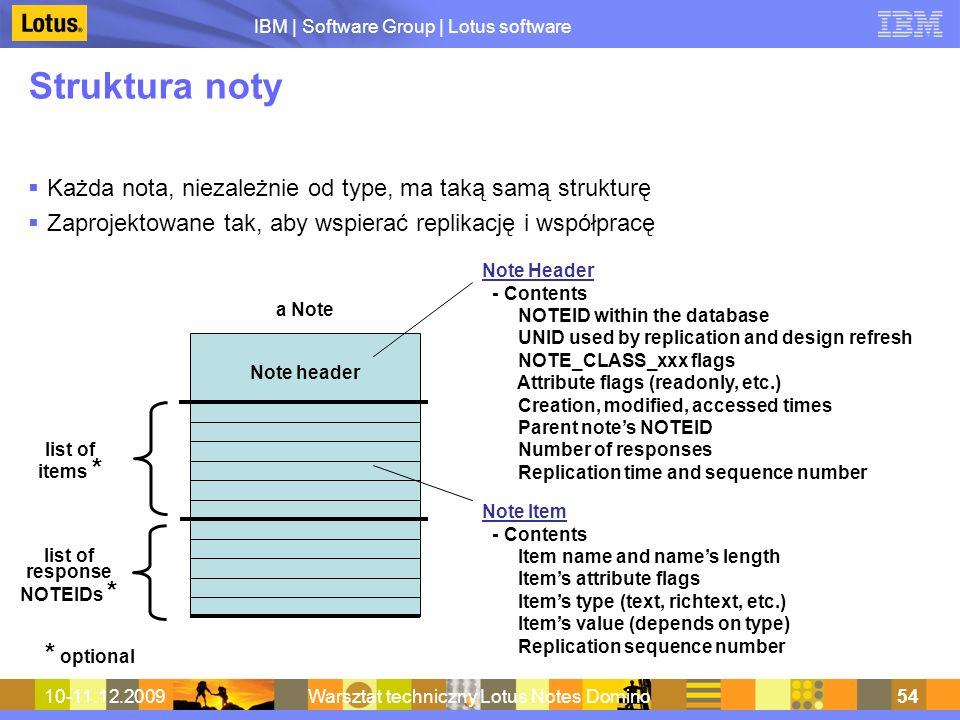 IBM | Software Group | Lotus software 10-11.12.2009Warsztat techniczny Lotus Notes Domino54 Struktura noty Każda nota, niezależnie od type, ma taką sa