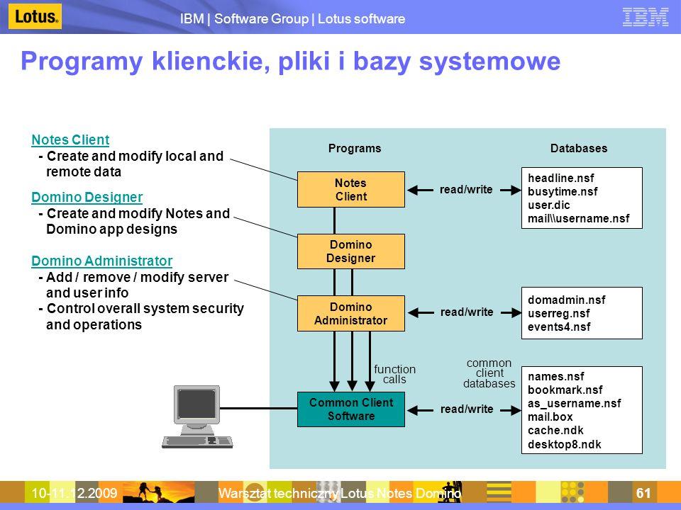 IBM | Software Group | Lotus software 10-11.12.2009Warsztat techniczny Lotus Notes Domino61 Programy klienckie, pliki i bazy systemowe Notes Client -