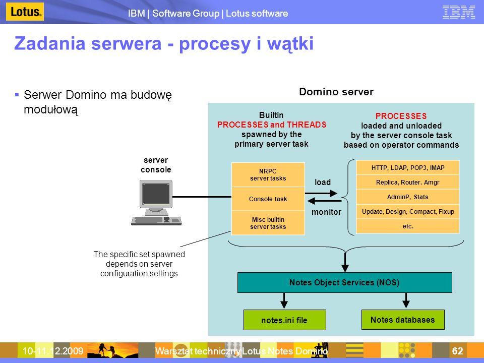 IBM | Software Group | Lotus software 10-11.12.2009Warsztat techniczny Lotus Notes Domino62 Zadania serwera - procesy i wątki Serwer Domino ma budowę
