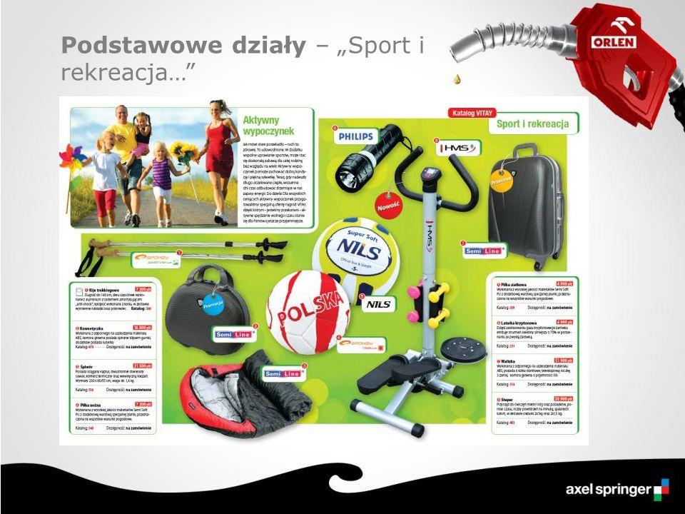 Podstawowe działy – Sport i rekreacja…