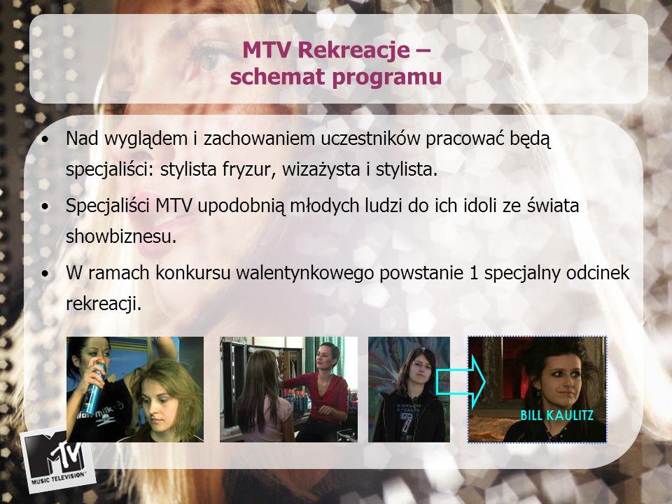 MTV Rekreacje – jak to działa.