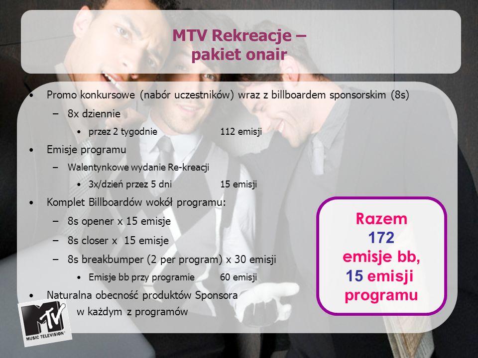 MTV Rekreacje – pakiet onair Promo konkursowe (nabór uczestników) wraz z billboardem sponsorskim (8s) –8x dziennie przez 2 tygodnie112 emisji Emisje programu –Walentynkowe wydanie Re-kreacji 3x/dzień przez 5 dni15 emisji Komplet Billboardów wokół programu: –8s opener x 15 emisje –8s closer x 15 emisje –8s breakbumper (2 per program) x 30 emisji Emisje bb przy programie60 emisji Naturalna obecność produktów Sponsora w każdym z programów Razem 172 emisje bb, 15 emisji programu