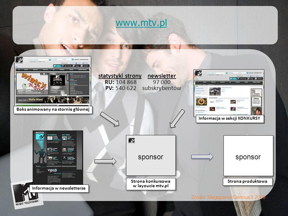 Strona związana z konkursem mtv.pl/rekreacje Przygotowanie dedykowanej podstrony internetowej, zawierającej następujące elementy: –zasady konkursu i regulamin –informacja o produkcie –link do strony produktowej –mechanizm rejestrowania zamieszczania zgłoszeń i głosowanie –panel administracyjny + moderacja Dodatkowe wsparcie akcji: –Informacja w biuletynie online MTV (ok.