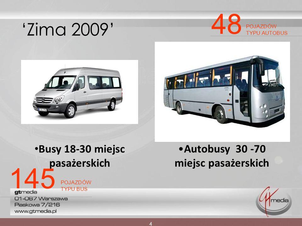 Busy 18-30 miejsc pasażerskich Autobusy 30 -70 miejsc pasażerskich Zima 2009 4 48 POJAZDÓW TYPU AUTOBUS 145 POJAZDÓW TYPU BUS