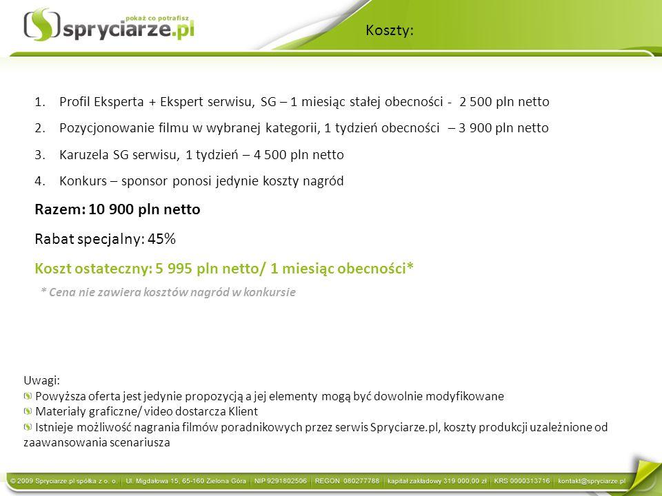 Koszty: 1.Profil Eksperta + Ekspert serwisu, SG – 1 miesiąc stałej obecności - 2 500 pln netto 2.Pozycjonowanie filmu w wybranej kategorii, 1 tydzień