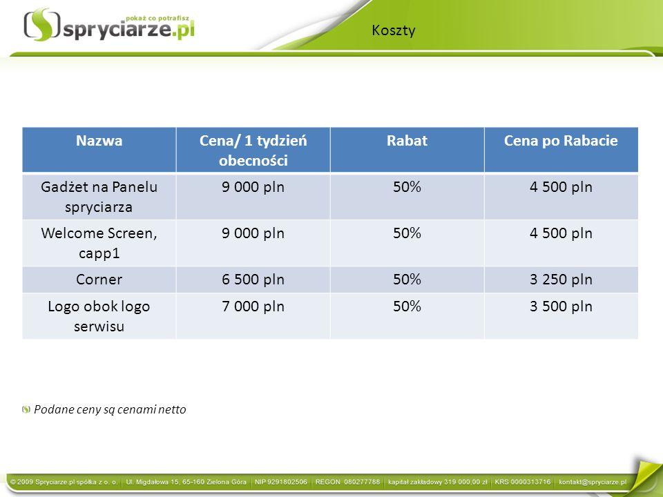 Koszty NazwaCena/ 1 tydzień obecności RabatCena po Rabacie Gadżet na Panelu spryciarza 9 000 pln50%4 500 pln Welcome Screen, capp1 9 000 pln50%4 500 p