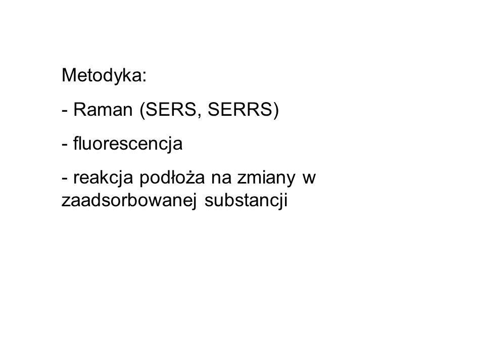 Metodyka: - Raman (SERS, SERRS) - fluorescencja - reakcja podłoża na zmiany w zaadsorbowanej substancji