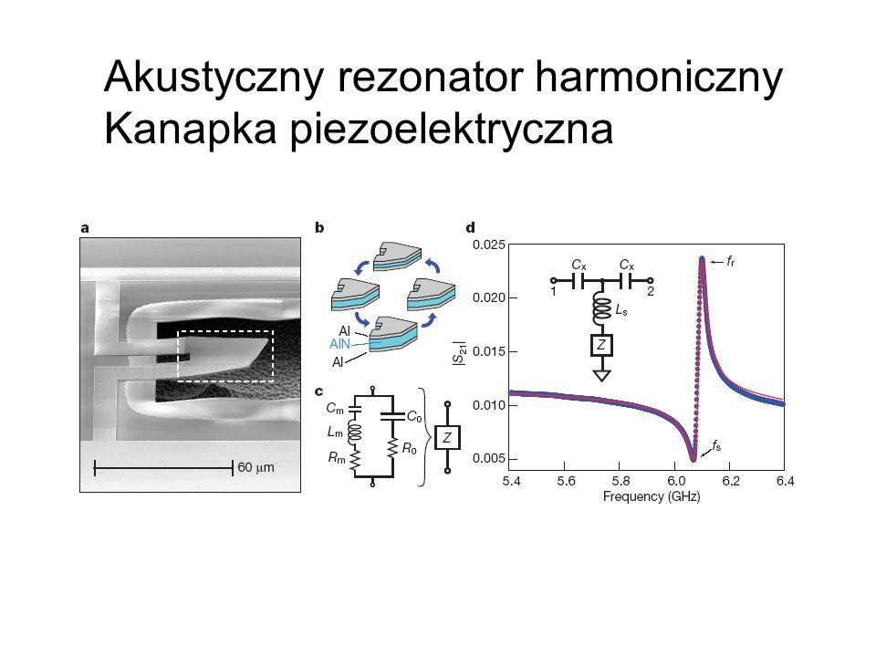 Akustyczny rezonator harmoniczny Kanapka piezoelektryczna